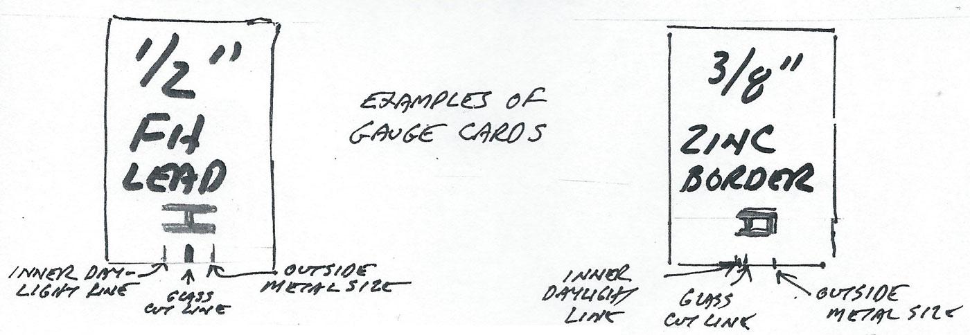 Gauge cards