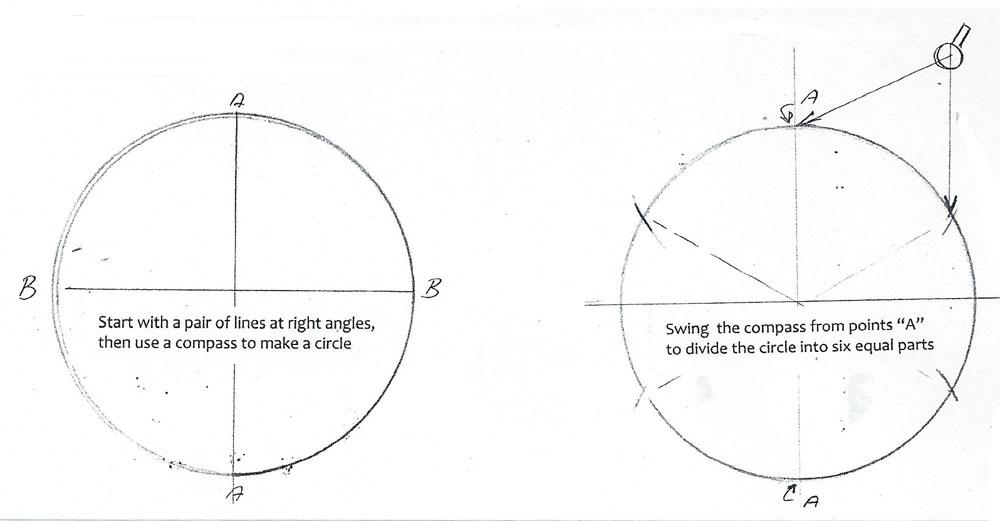 Circle tips